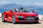 Revell Audi R8 Spyder 1:24